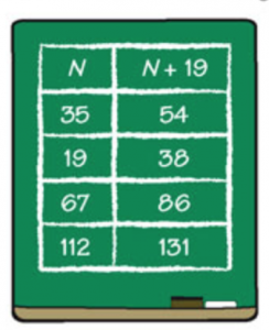 board with numbers