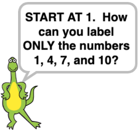 Dinosaur posing puzzle: Start at 1. How can you label ONLY the numbers 1, 4, 7, and 10?