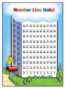 number line hotel